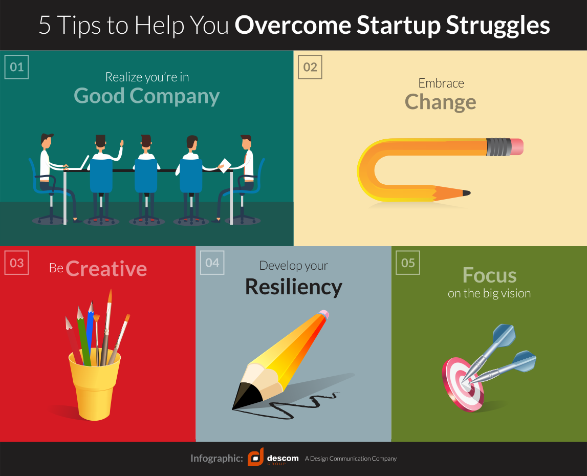 5 Tips to Help You Overcome Startup Struggles